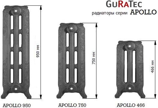 Чугунные радиаторы Apollo (Guratec) выпускаются высотой 466 мм, 750 мм или 950 мм.